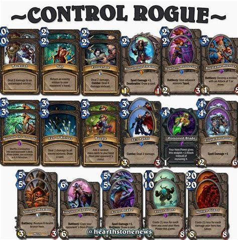 How To Build A Rogue Deck In Hearthstone