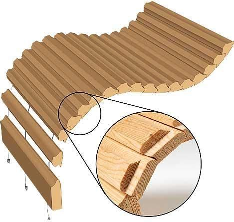 How To Build A Roll Top Desk Lid Hinges