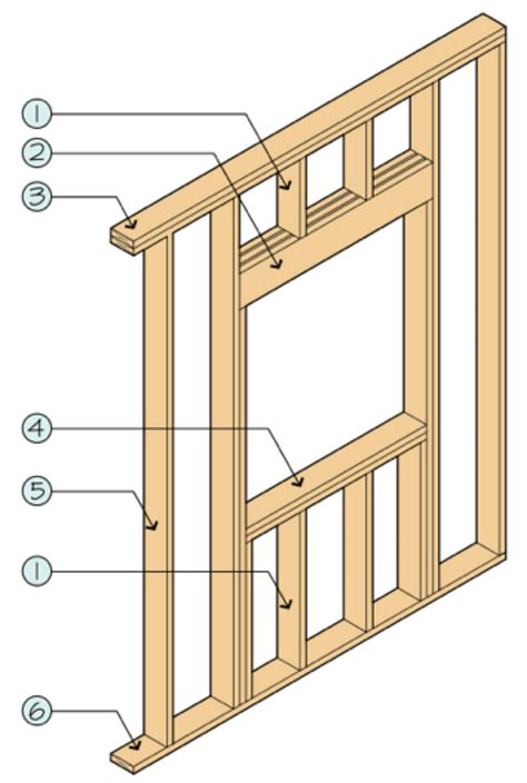 How To Build A Window Frame Into A Wall