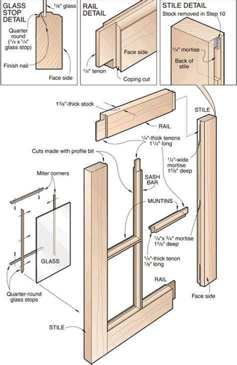 How To Build A Window Sash