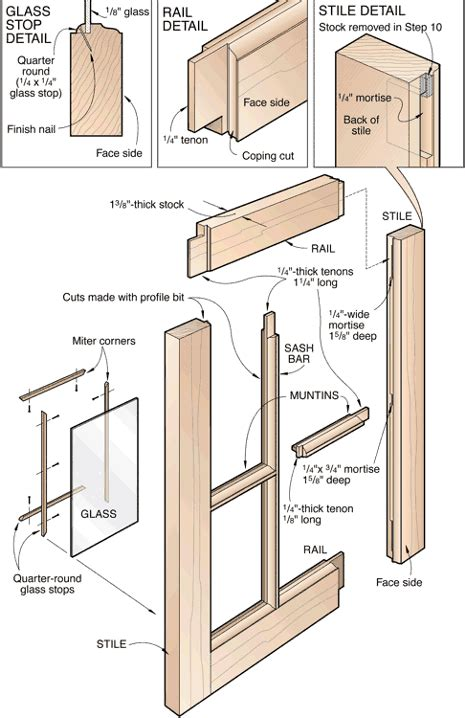 How To Build A Window Sash And Frame
