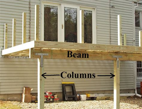 How To Build Decking Beams
