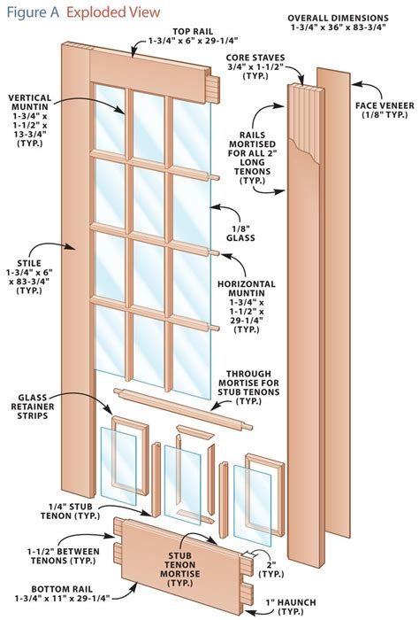 How To Build French Door Frame