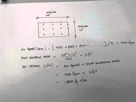 How To Calculate Air Duct Cfm
