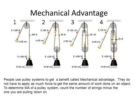 How To Calculate Pulley Mechanical Advantage