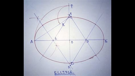 How To Construct An Ellipse Using Four Centre Method