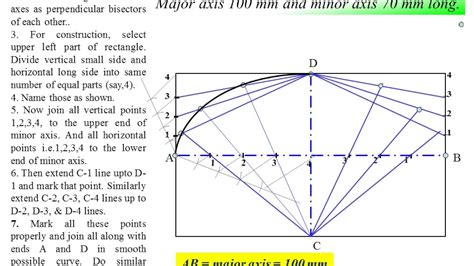 How To Construct An Ellipse Using The Rectangular Method