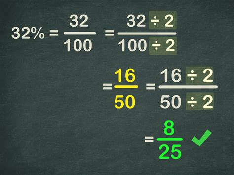 How To Convert Fractions Into Percents