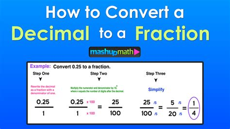 How To Convert Fractions To Decimals Steps