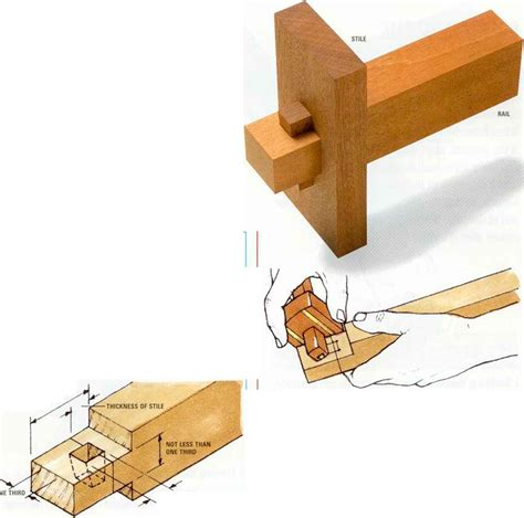 How To Cut A Mortise And Through Tenon Joint