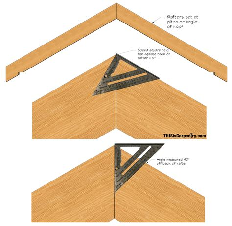 How To Cut Angles In Wood Rafter