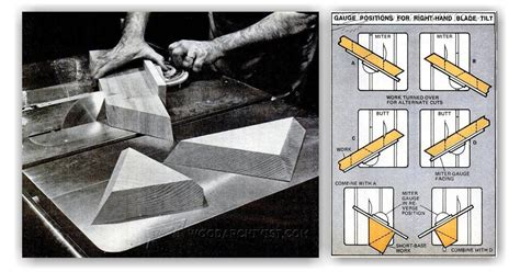 How To Cut Compound Angles With Cut Off Saw
