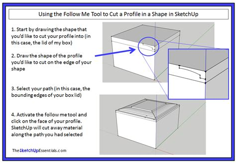 How To Cut Out Shape In Sketchup