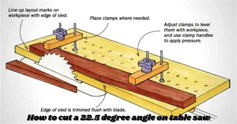 How To Cut Steep Angles On Table Saw