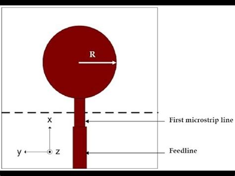 How To Design A Round Patch