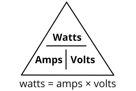 How To Determine Amps From Watts