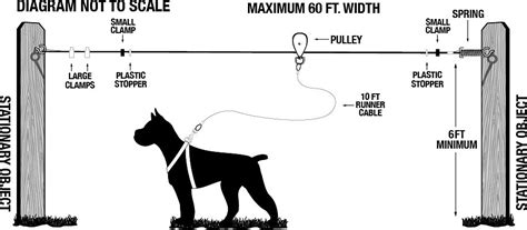 How To Diy A Dog Overhead Trolley System