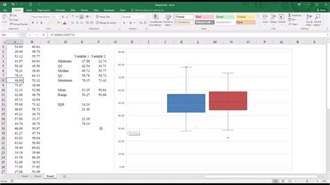 How To Do A Boxplot In Excel