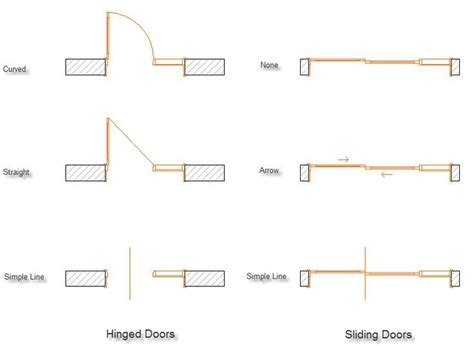 How To Do A House Door Floor Plan On Autocad