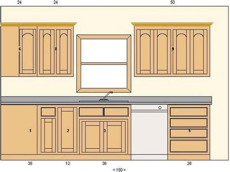 How To Draw A Cabinet Layout