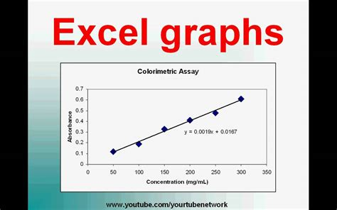 How To Draw A Curve Excel