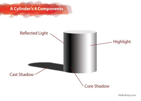 How To Draw A Cylinder In Word