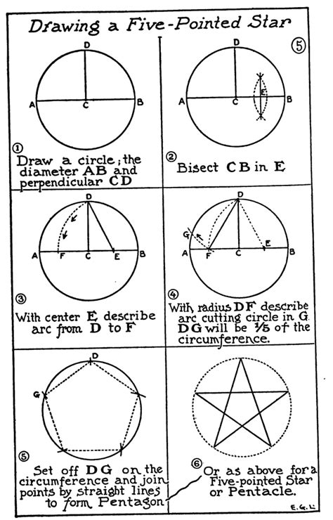 How To Draw A Five Point Star Using A Compass