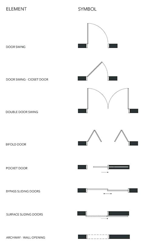 How To Draw A Pocket Door On A Floor Plan