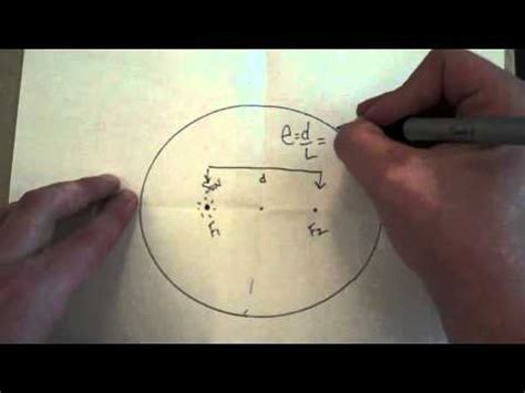 How To Draw An Ellipse Earth Science