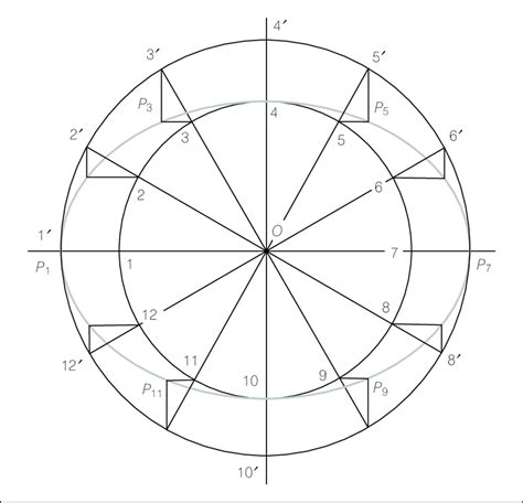 How To Draw An Ellipse Using Concentric Method