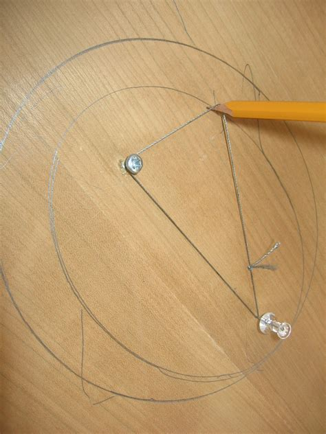 How To Draw An Ellipse Without String