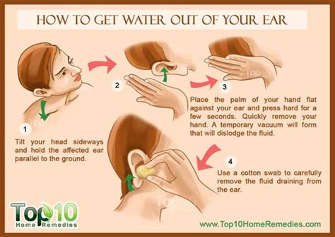 How To Dry Water Out Of Ear