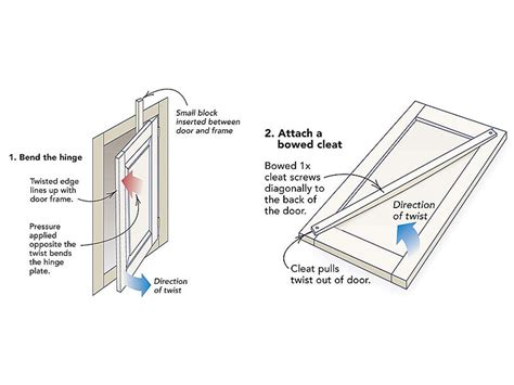 How To Fix A Warped Cabinet Door Frame