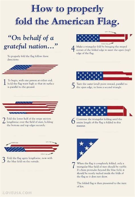 How To Fold A 3x5 American Flag