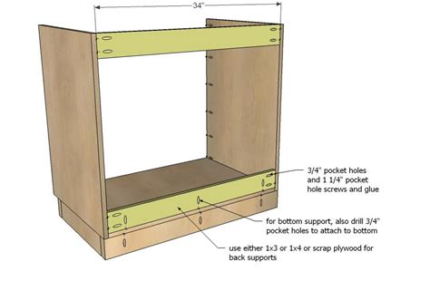 How To Frame A Base Kitchen Cabinets
