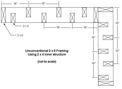 How To Frame A Window Header 2 X6 Exterior Wall Using 2 X10 Lumber