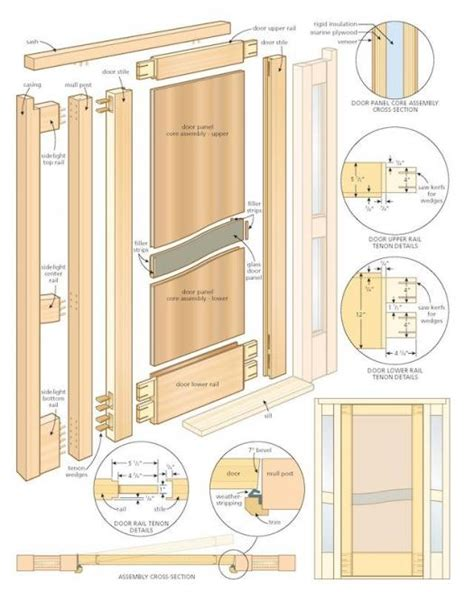 How To Frame Wood Exterior Door