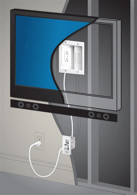 How To Hide Plugs For Mounted Tv