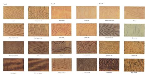 How To Identify Wood By Grain