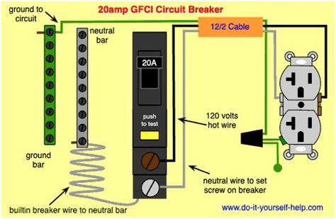 How To Install A 20 Amp Outlet And Breaker