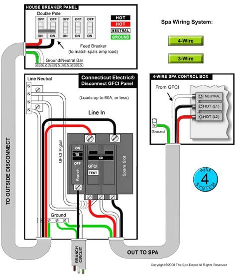 How To Install A 240v Gfci Circuit Breaker