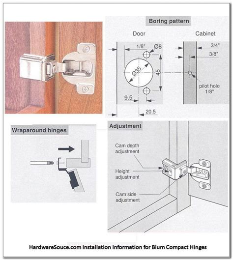 How To Install Blum European Hinges