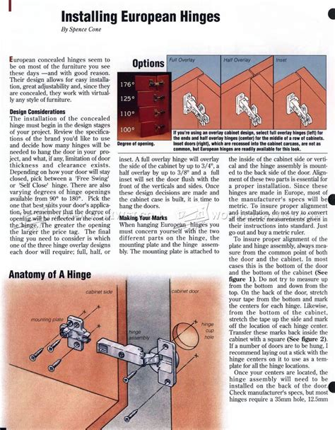 How To Install European Hinges