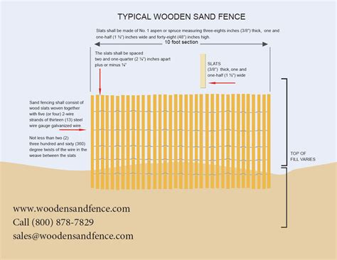 How To Install Fence Posts In Sand