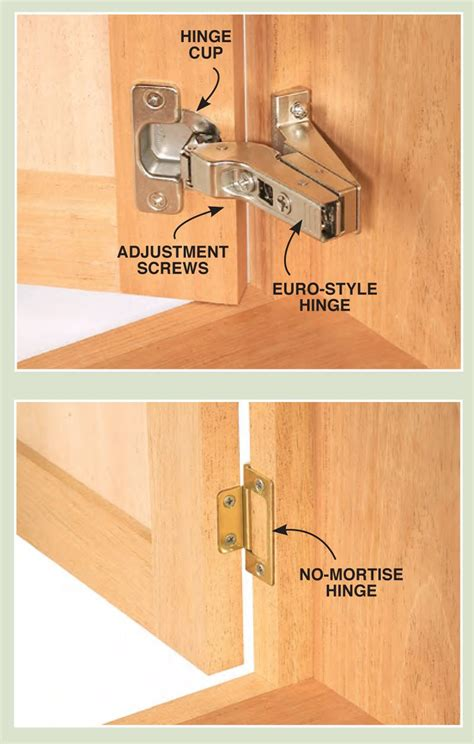 How To Install Inset Cabinet Door Hinges