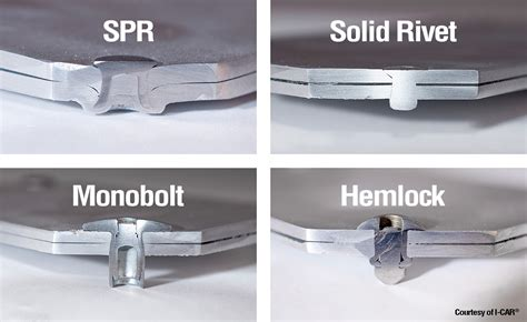 How To Install Metal Rivets