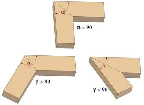 How To Join Two Pieces Of Wood At Right Angles To A Ships Length