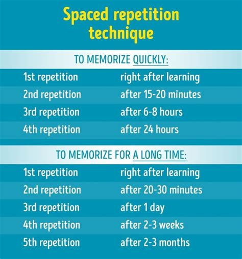 How To Keep Things Memorized