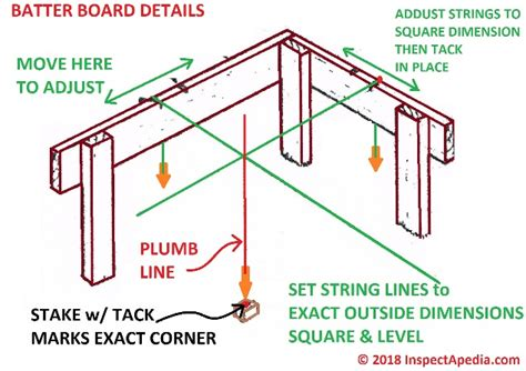 How To Lay Out A Deck With String
