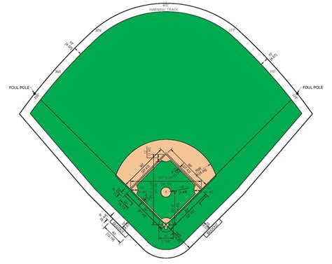 How To Layout A Baseball Diamond